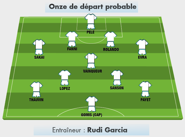 [35e journée de L1] SM Caen 1-5 O Marseille Capture_decran_2017-04-28_a_14.19.31