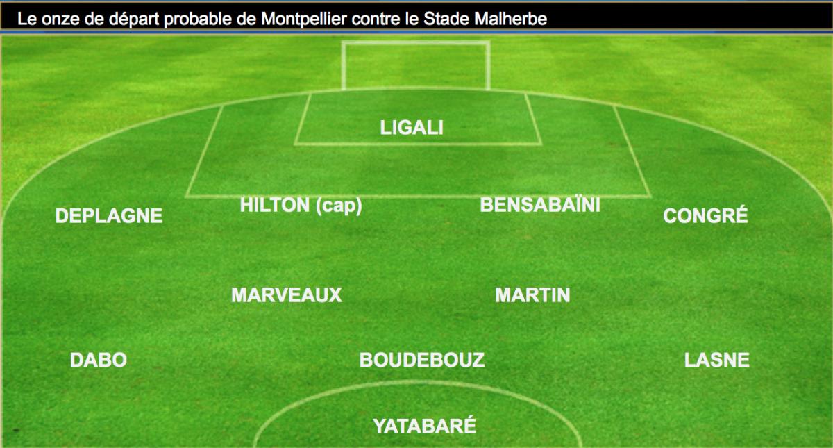 [6e journée de L1] SM Caen 2-1 Montpellier HSC Capture_decran_2015-09-17_a_17.27.36