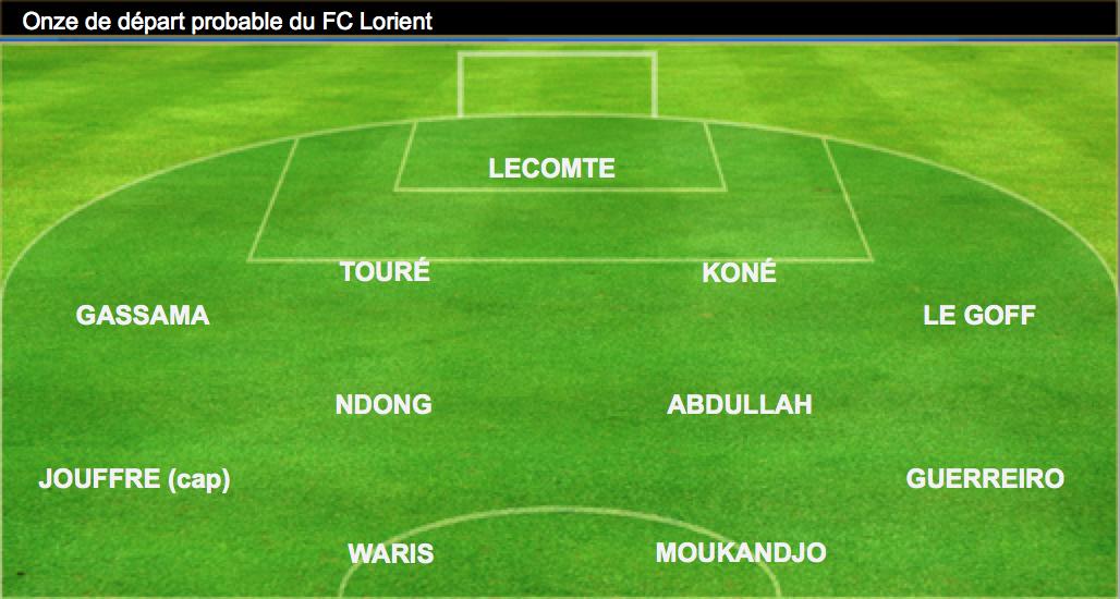 [7e journée de L1] FC Lorient 2-0 SM Caen Capture_decran_2015-09-22_a_11.39.56