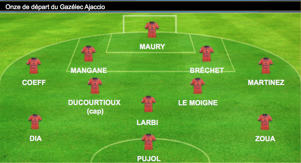 [8e journée de L1] SM Caen 2-0 GFC Ajaccio Capture_decran_2015-09-25_a_11.21.31
