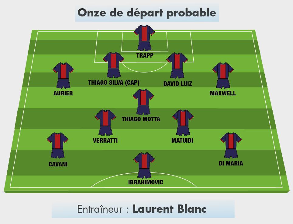 [19e journée de L1] SM Caen 0-3 Paris SG Capture_decran_2015-12-17_a_19.15.48