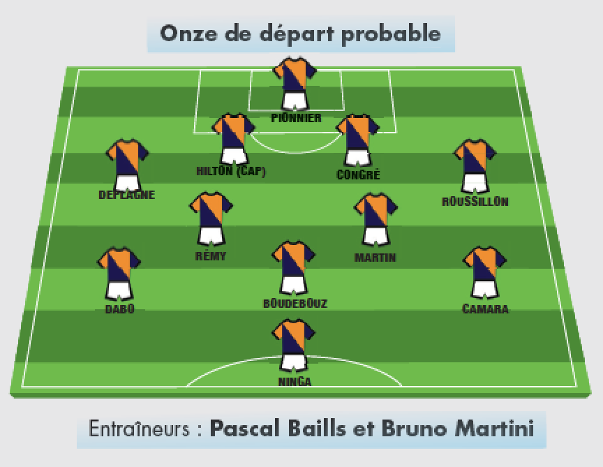 [22e journée de L1] Montpellier HSC 1-2 SM Caen  Capture_decran_2016-01-21_a_17.09.33