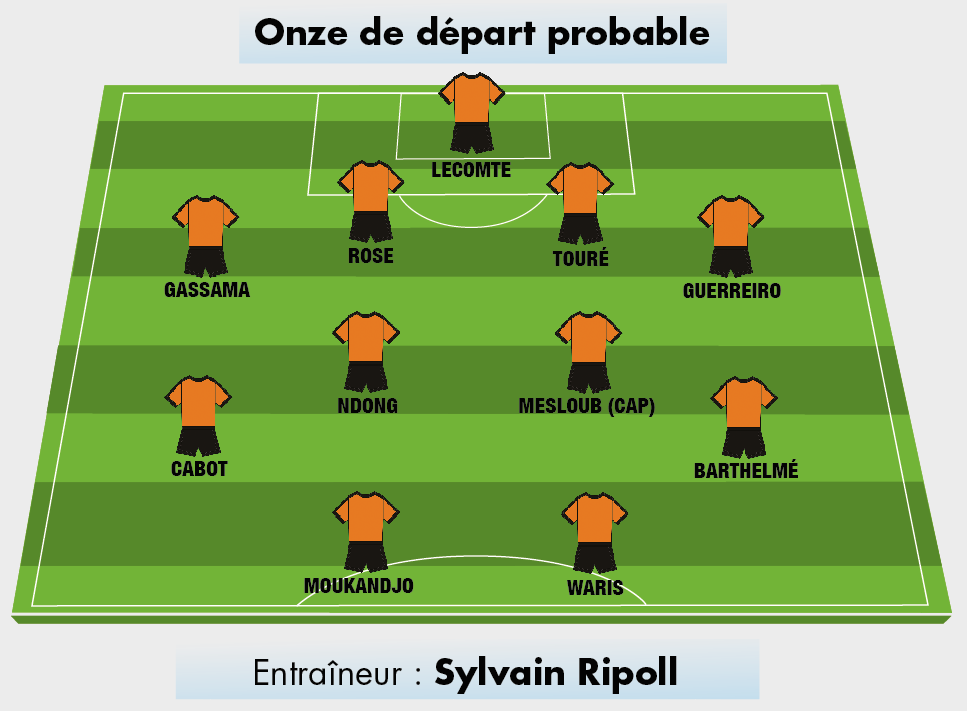 [33e journée de L1] SM Caen 1-2 FC Lorient Capture_decran_2016-04-07_a_18.02.05