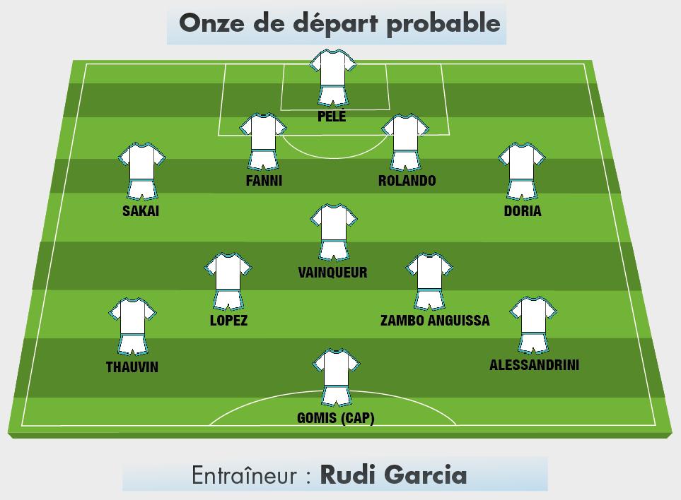 [13e journée de L1] O Marseille 1-0 SM Caen  Capture_decran_2016-11-18_a_18.42.49