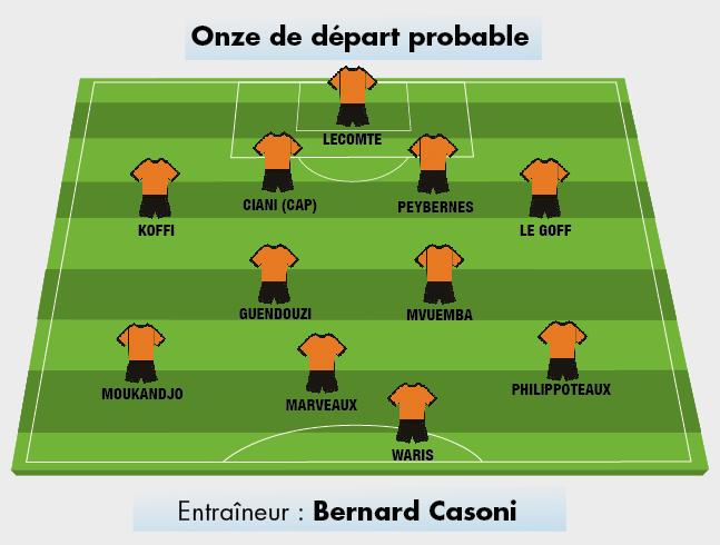 [31e journée de L1] FC Lorient 1-0 SM Caen Capture_decran_2017-03-31_a_15.31.48