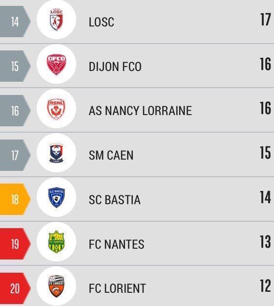 [17e journée de L1] FC Nantes 1-0 SM Caen  Cyx-nf-wiaymsur_1