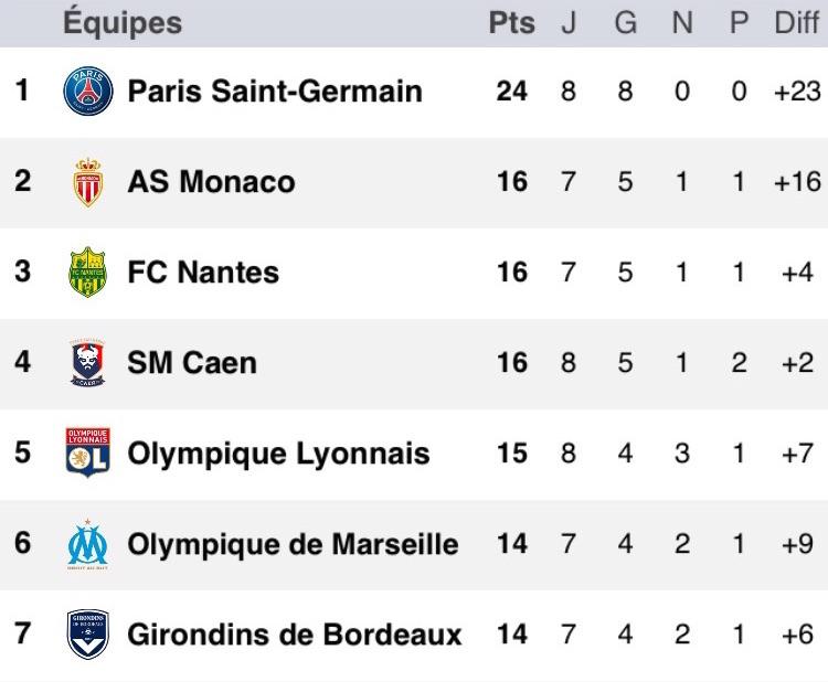 [16e journée de L1] SM Caen 1-2 O Lyon Image-1_2